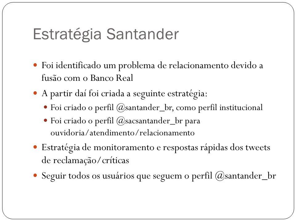 Estratégia Santander Foi identificado um problema de relacionamento devido a fusão com o Banco Real.