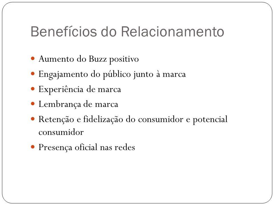 Benefícios do Relacionamento
