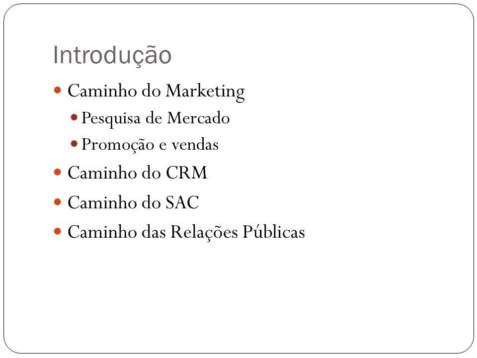 Introdução Caminho do Marketing Caminho do CRM Caminho do SAC