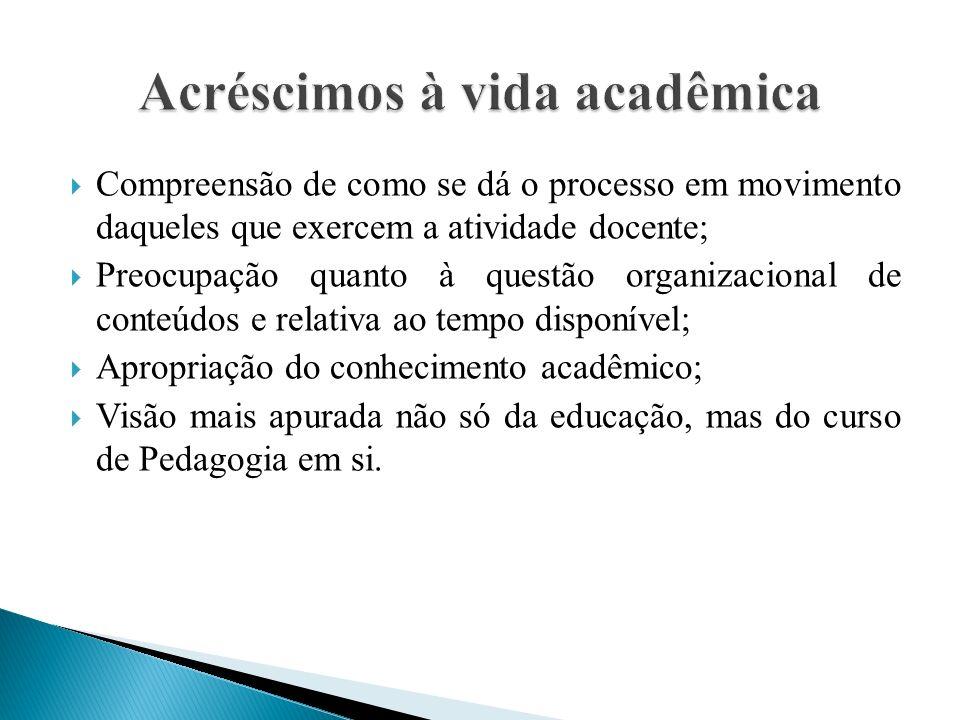 Acréscimos à vida acadêmica