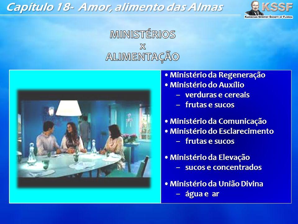 MINISTÉRIOS x ALIMENTAÇÃO