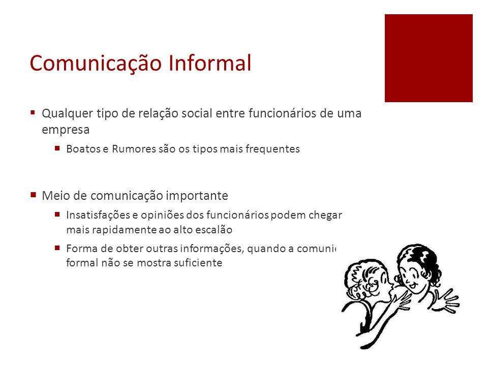Comunicação Informal Qualquer tipo de relação social entre funcionários de uma empresa. Boatos e Rumores são os tipos mais frequentes.