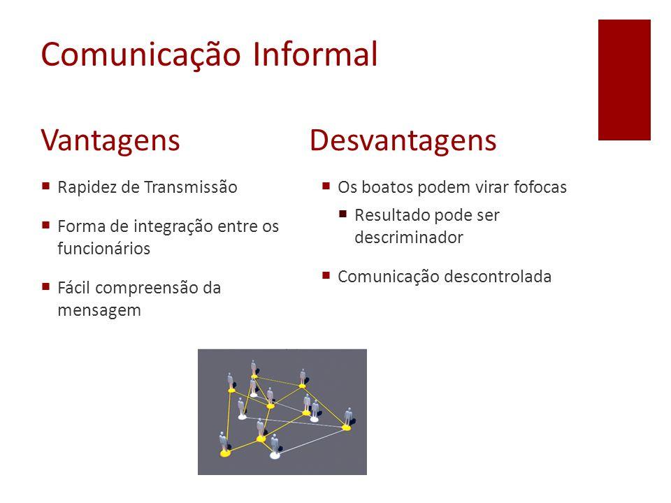 Comunicação Informal Vantagens Desvantagens Rapidez de Transmissão