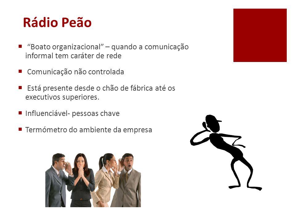Rádio Peão Boato organizacional – quando a comunicação informal tem caráter de rede. Comunicação não controlada.