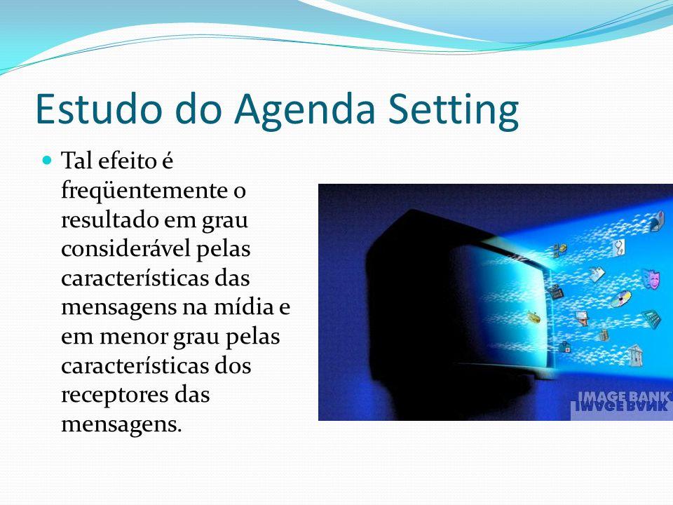 Estudo do Agenda Setting