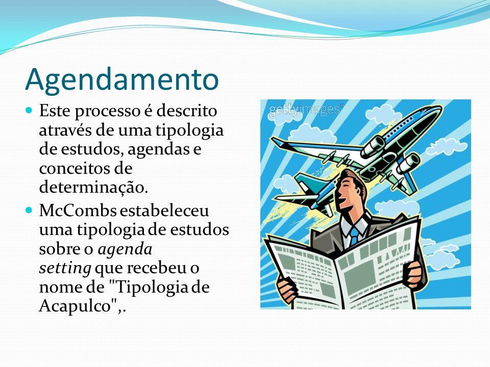 Agendamento Este processo é descrito através de uma tipologia de estudos, agendas e conceitos de determinação.