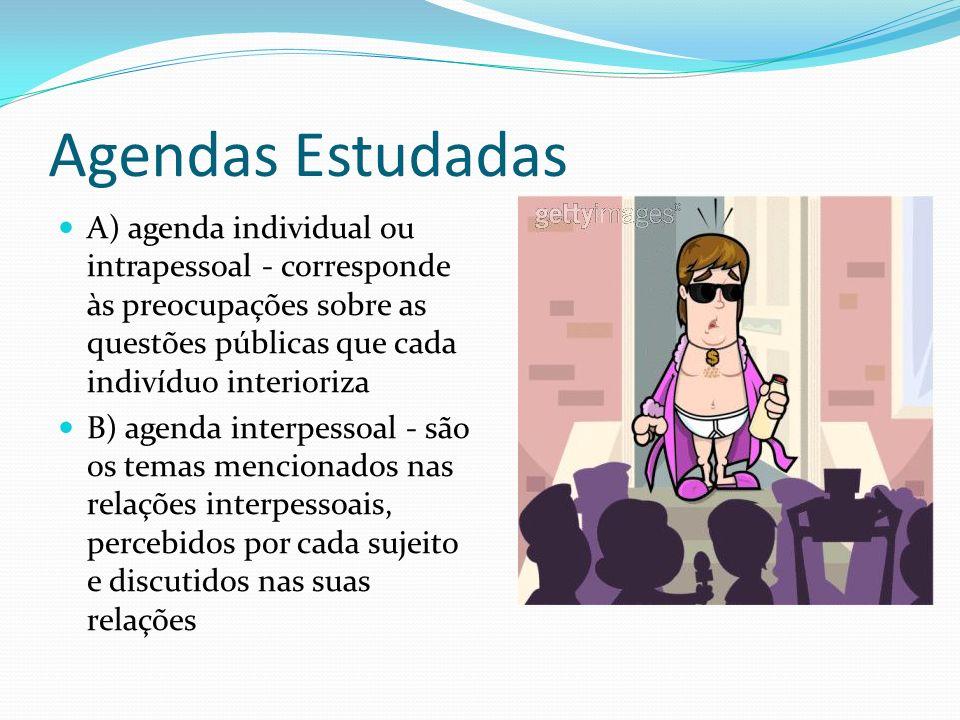 Agendas Estudadas A) agenda individual ou intrapessoal - corresponde às preocupações sobre as questões públicas que cada indivíduo interioriza.
