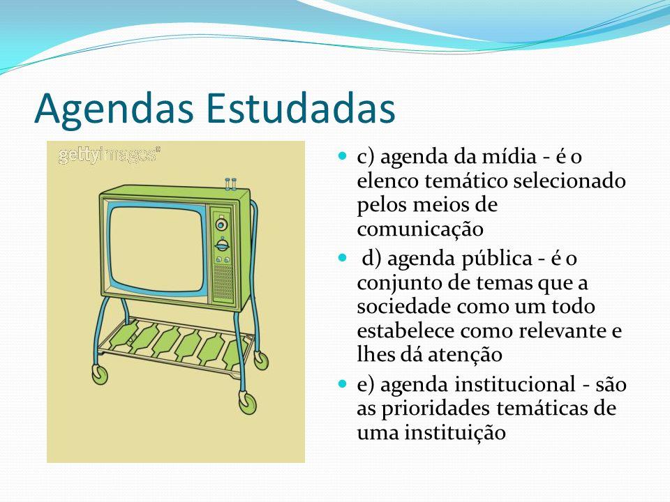 Agendas Estudadas c) agenda da mídia - é o elenco temático selecionado pelos meios de comunicação.