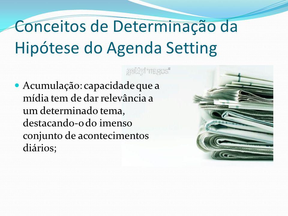 Conceitos de Determinação da Hipótese do Agenda Setting