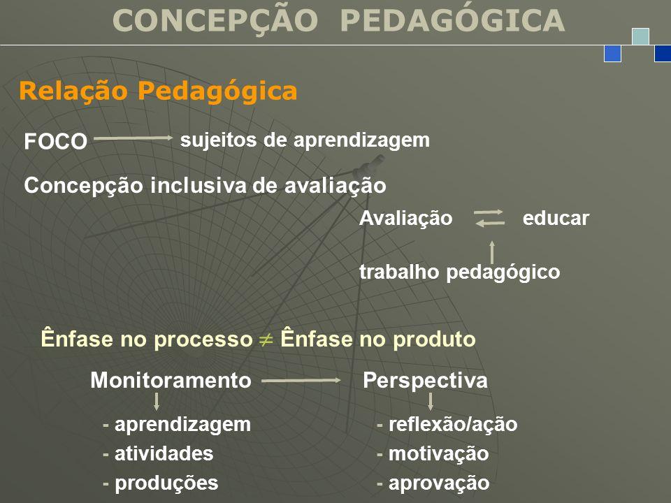 CONCEPÇÃO PEDAGÓGICA Relação Pedagógica FOCO