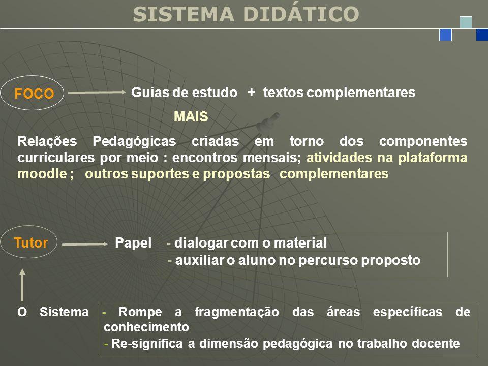 SISTEMA DIDÁTICO FOCO Guias de estudo + textos complementares MAIS