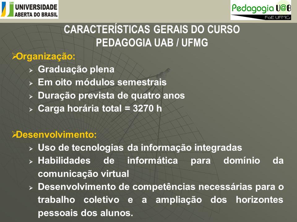 CARACTERÍSTICAS GERAIS DO CURSO PEDAGOGIA UAB / UFMG