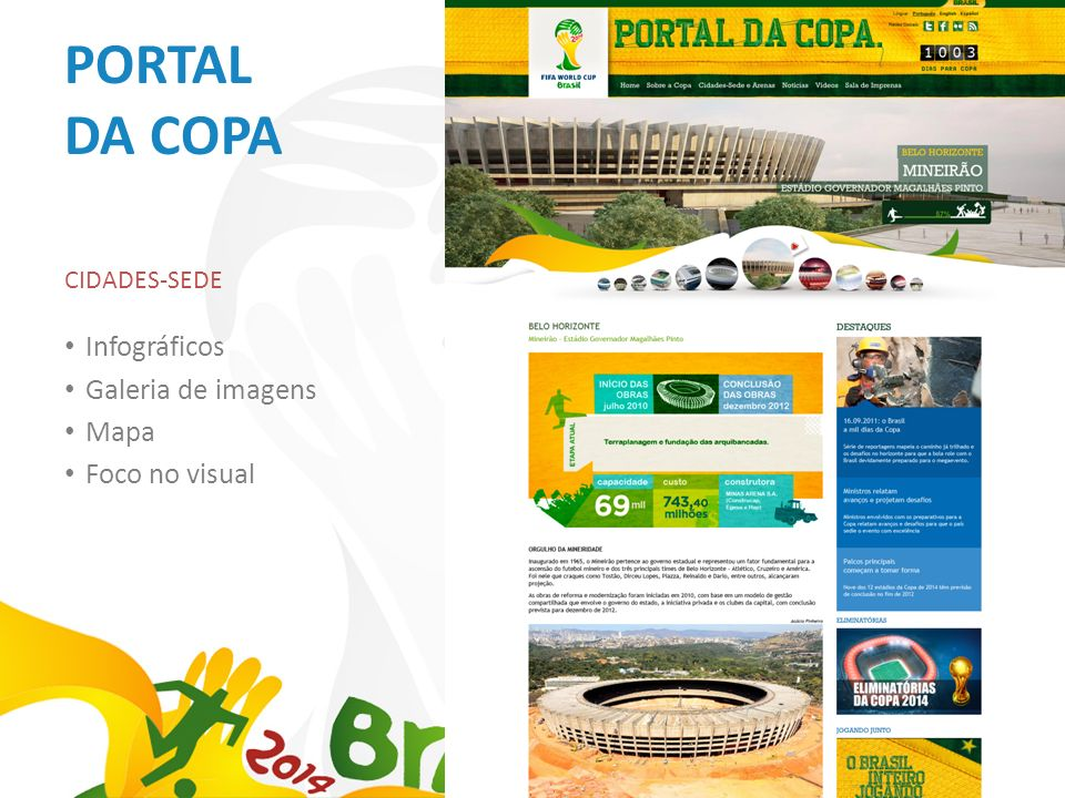 PORTAL DA COPA Infográficos Galeria de imagens Mapa Foco no visual