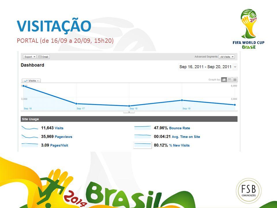 VISITAÇÃO PORTAL (de 16/09 a 20/09, 15h20)