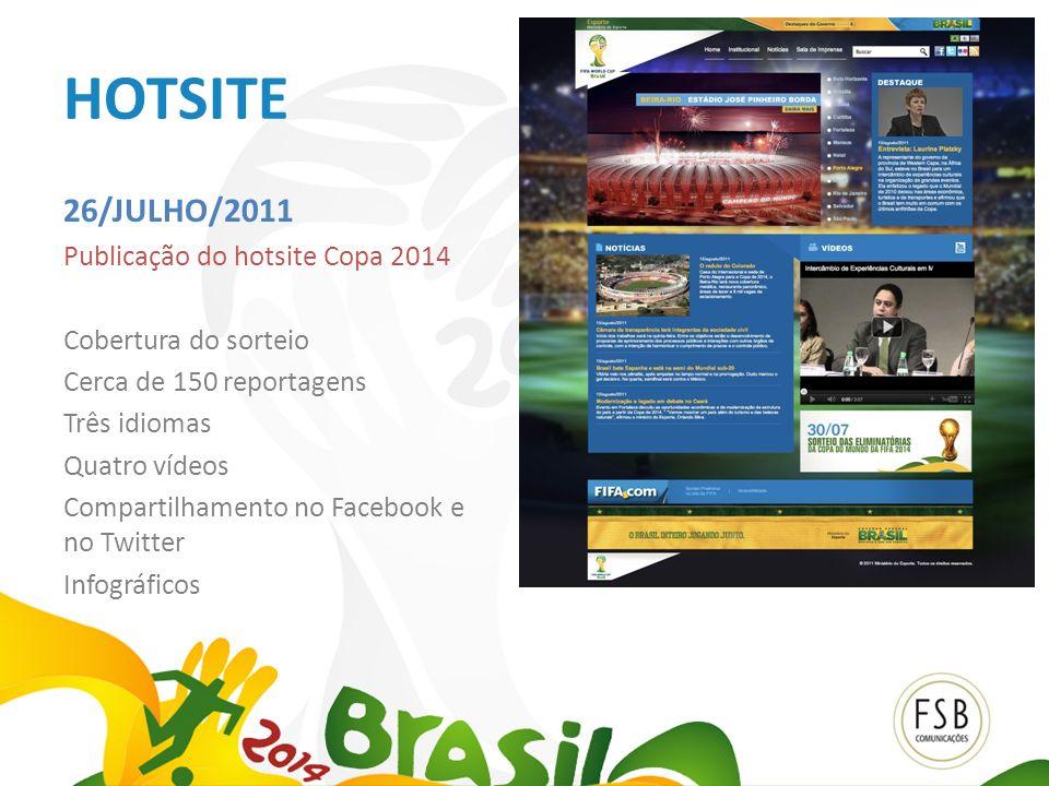 HOTSITE 26/JULHO/2011 Publicação do hotsite Copa 2014
