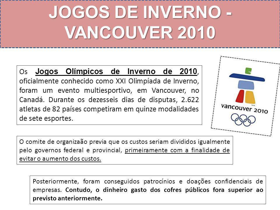 JOGOS DE INVERNO - VANCOUVER 2010