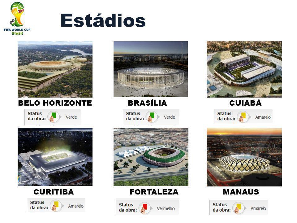 Estádios BELO HORIZONTE BRASÍLIA CUIABÁ CURITIBA FORTALEZA MANAUS