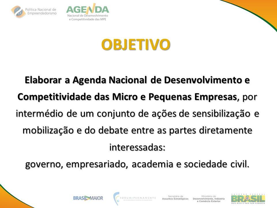 governo, empresariado, academia e sociedade civil.