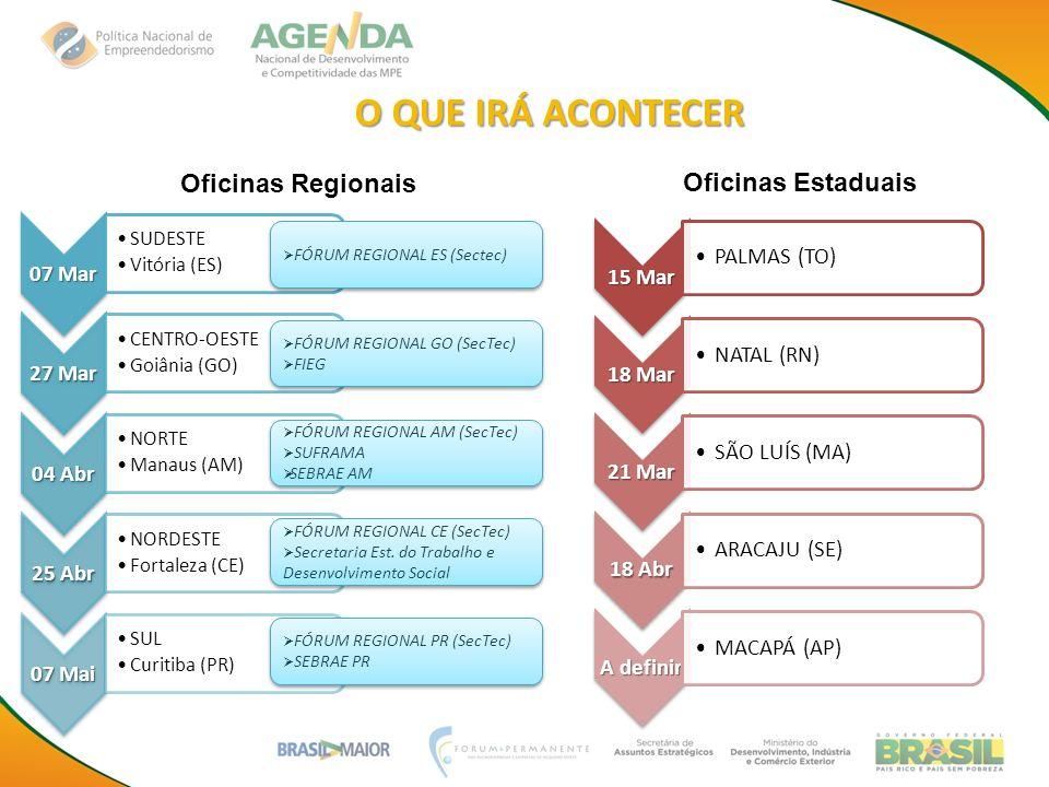 O QUE IRÁ ACONTECER Oficinas Regionais Oficinas Estaduais 07 Mar