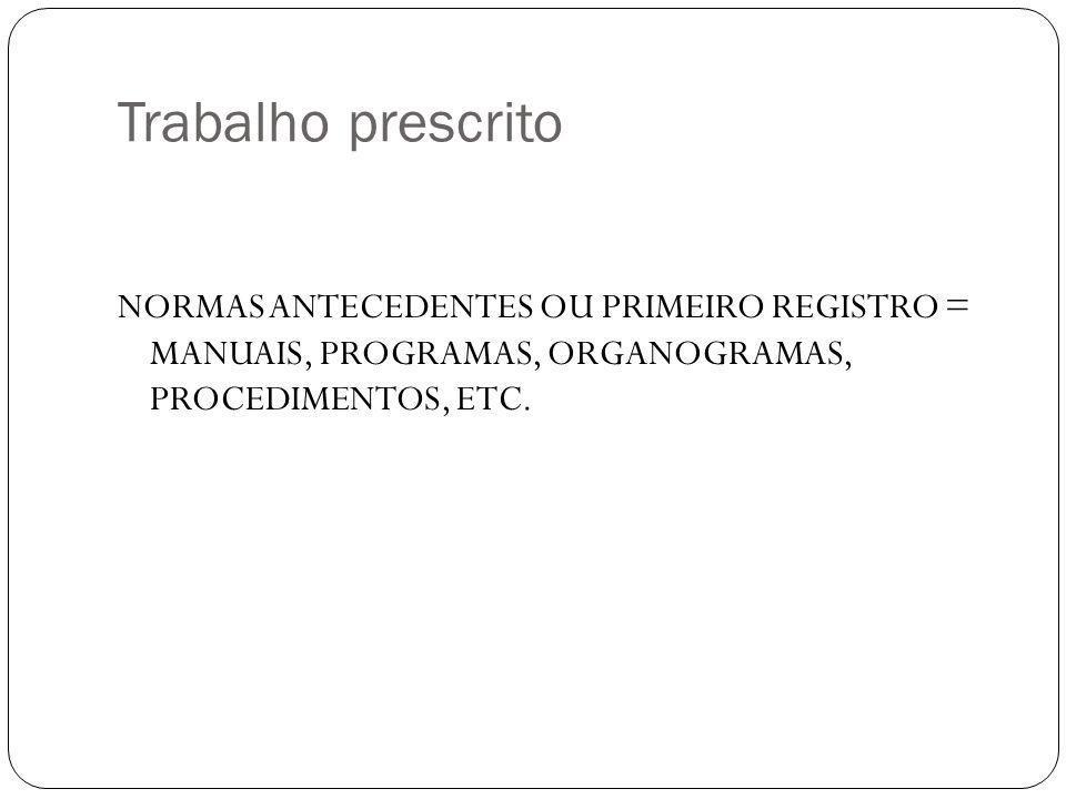 Trabalho prescrito NORMAS ANTECEDENTES OU PRIMEIRO REGISTRO = MANUAIS, PROGRAMAS, ORGANOGRAMAS, PROCEDIMENTOS, ETC.