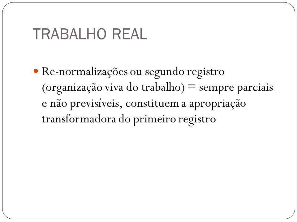TRABALHO REAL