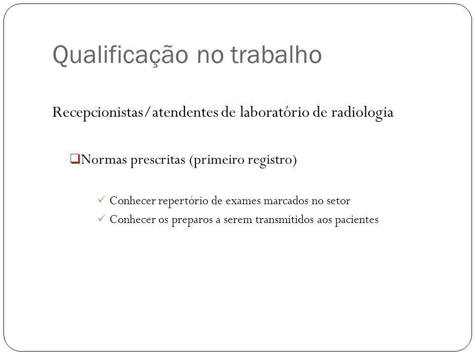 Qualificação no trabalho