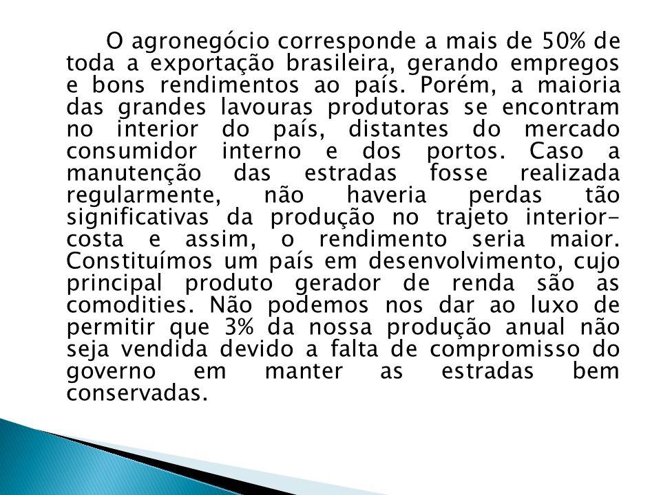 O agronegócio corresponde a mais de 50% de toda a exportação brasileira, gerando empregos e bons rendimentos ao país.