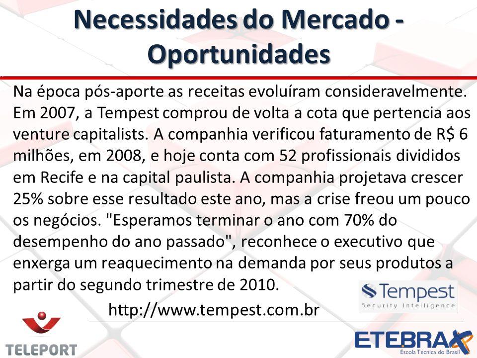 Necessidades do Mercado - Oportunidades