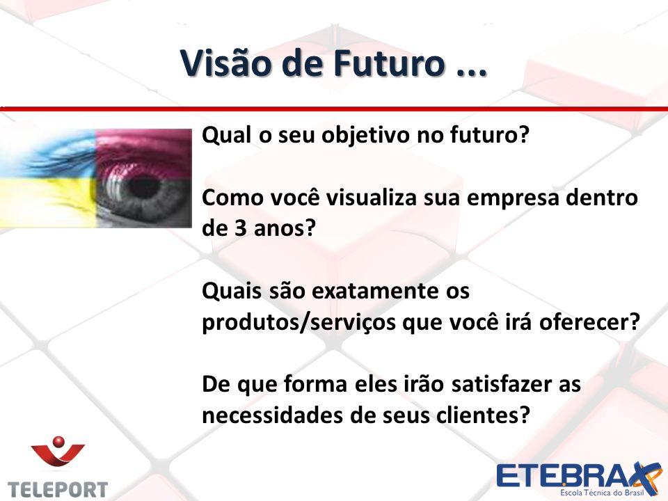 Visão de Futuro ... Qual o seu objetivo no futuro