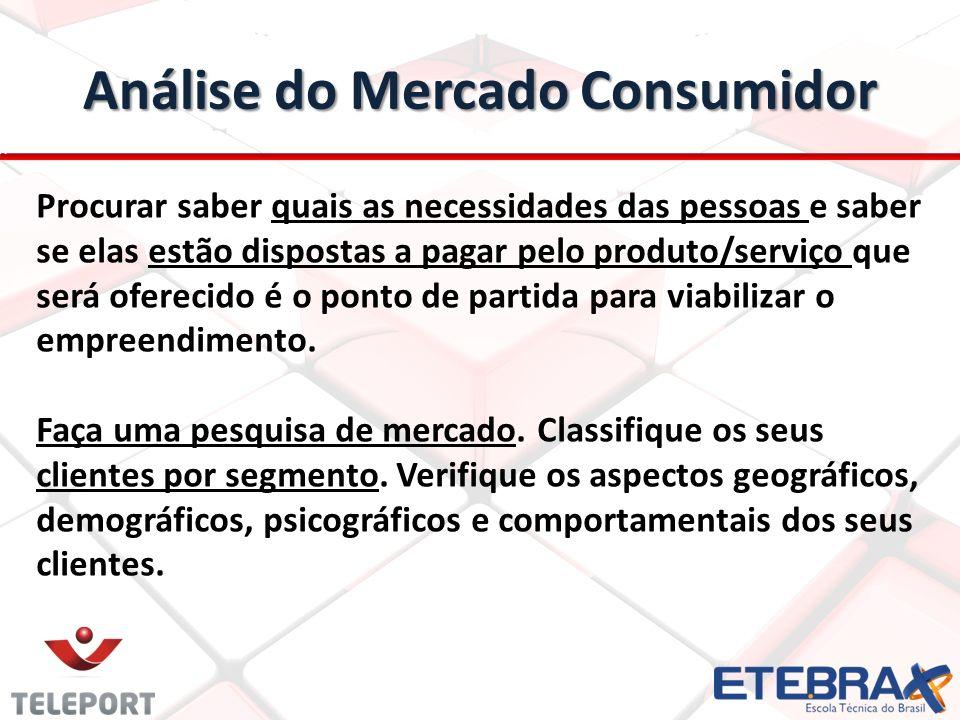 Análise do Mercado Consumidor