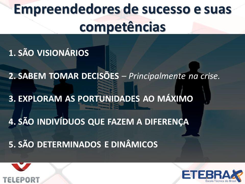 Empreendedores de sucesso e suas competências