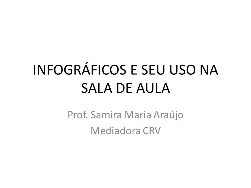 INFOGRÁFICOS E SEU USO NA SALA DE AULA