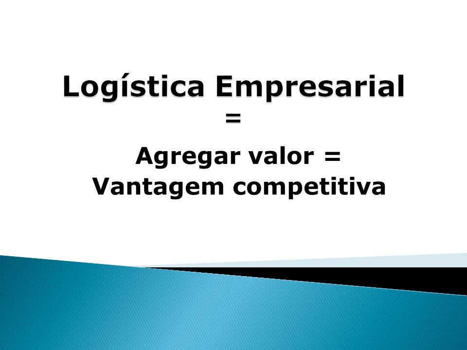 Logística Empresarial =