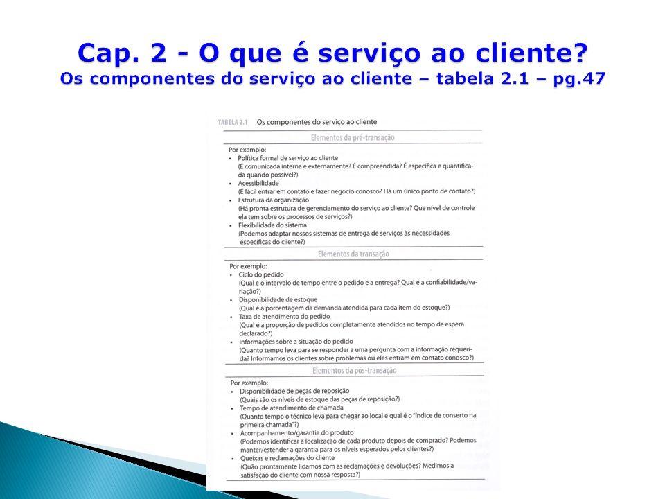 Cap. 2 - O que é serviço ao cliente