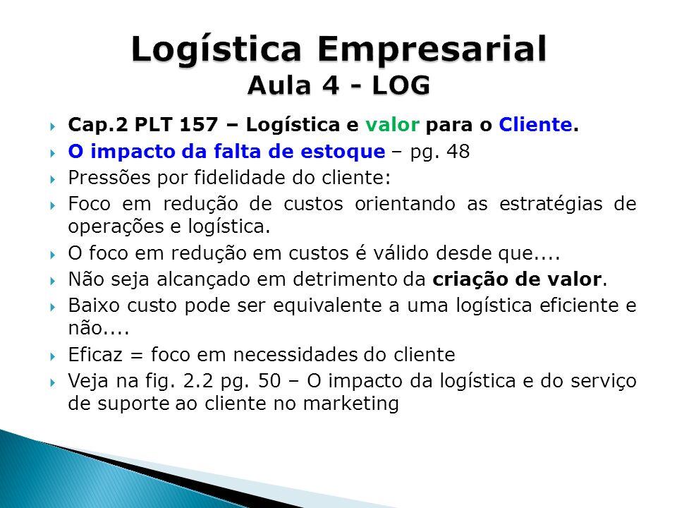 Logística Empresarial Aula 4 - LOG