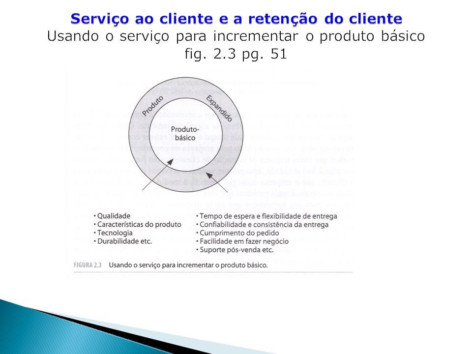 Serviço ao cliente e a retenção do cliente Usando o serviço para incrementar o produto básico fig.