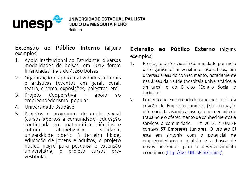 Extensão ao Público Interno (alguns exemplos)