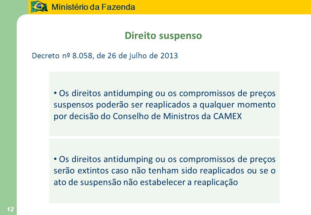 Direito suspenso Decreto nº 8.058, de 26 de julho de 2013.