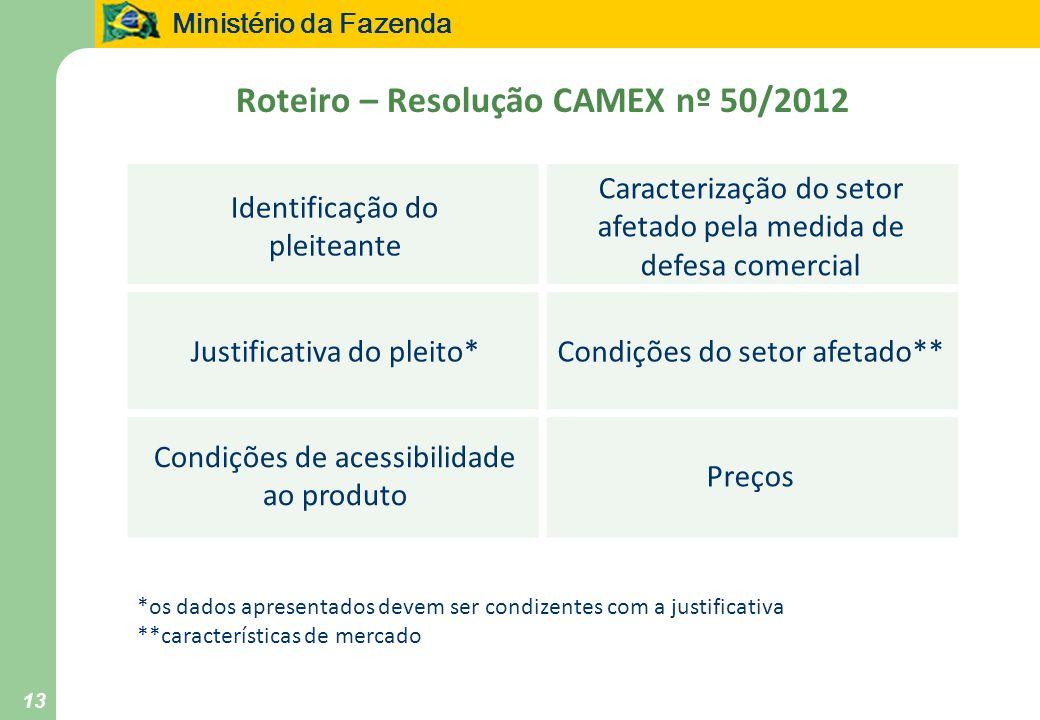 Roteiro – Resolução CAMEX nº 50/2012