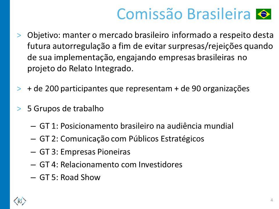 Comissão Brasileira
