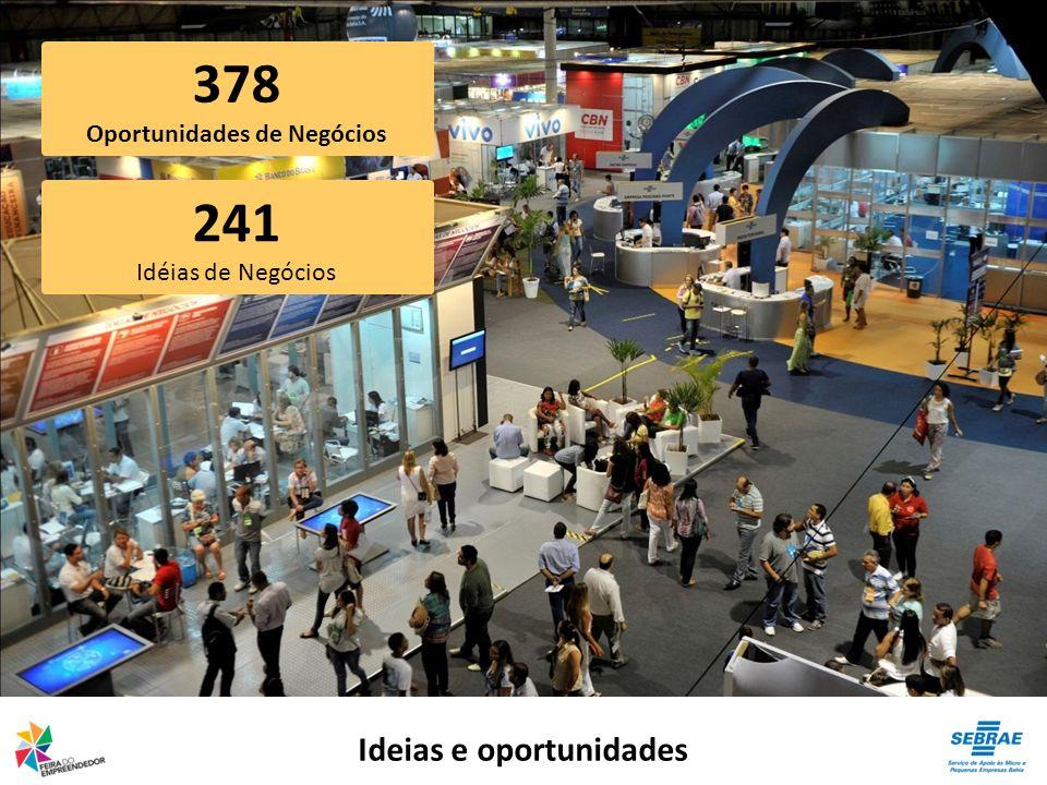 Ideias e oportunidades