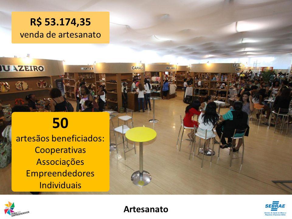 50 R$ 53.174,35 venda de artesanato artesãos beneficiados: