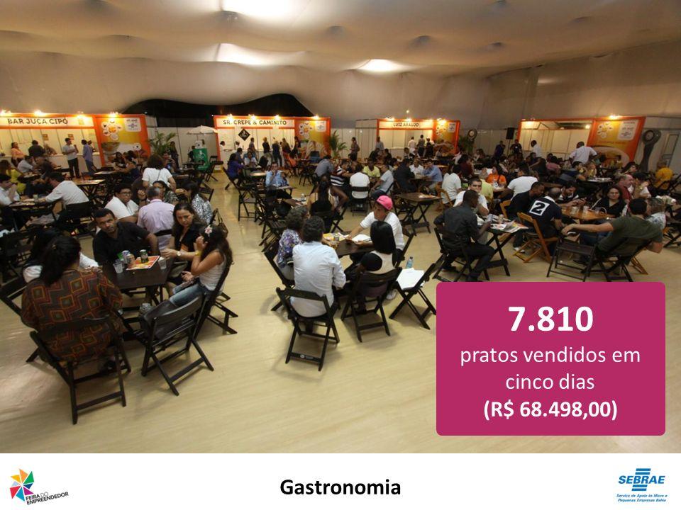 7.810 pratos vendidos em cinco dias