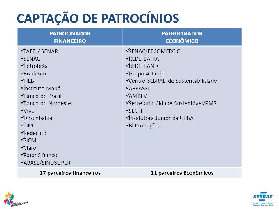 CAPTAÇÃO DE PATROCÍNIOS