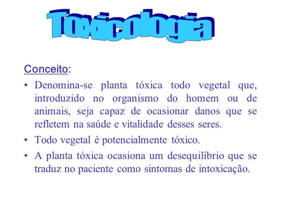 Toxicologia Conceito:
