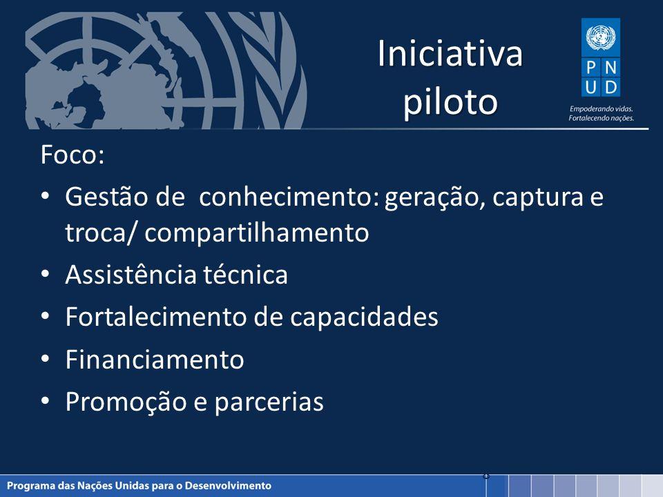 Iniciativa piloto Foco: