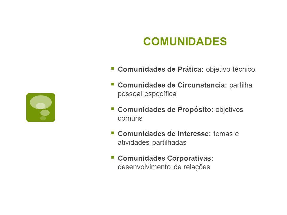 COMUNIDADES Comunidades de Prática: objetivo técnico