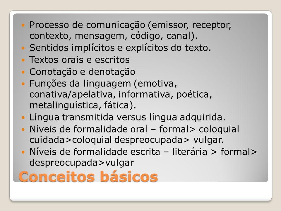 Processo de comunicação (emissor, receptor, contexto, mensagem, código, canal).