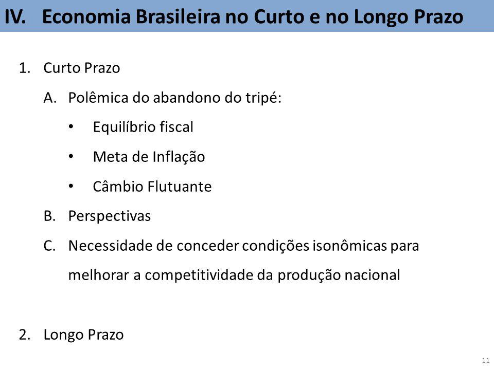 IV. Economia Brasileira no Curto e no Longo Prazo