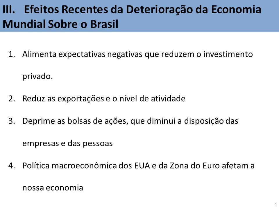 III. Efeitos Recentes da Deterioração da Economia Mundial Sobre o Brasil